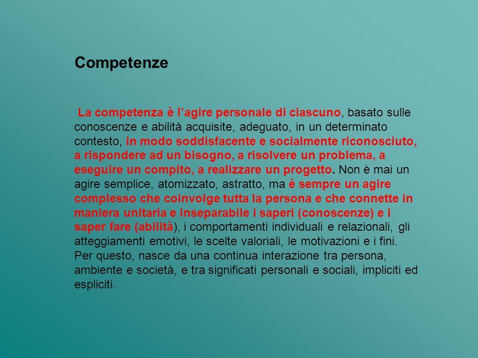 LAVORARE PER COMPETENZE NELLA SCUOLA ALCUNI CONCETTI CHIAVE NOZIONE <> APPLICAZIONE RAPPRESENTAZIONE <> INTERVENTO ESERCIZIO <> PROBLEMA RESPONSABILITA LIMITATA <> RESPONSABILITA REALE ADDESTRAMENTO <> APPRENDIMENTO