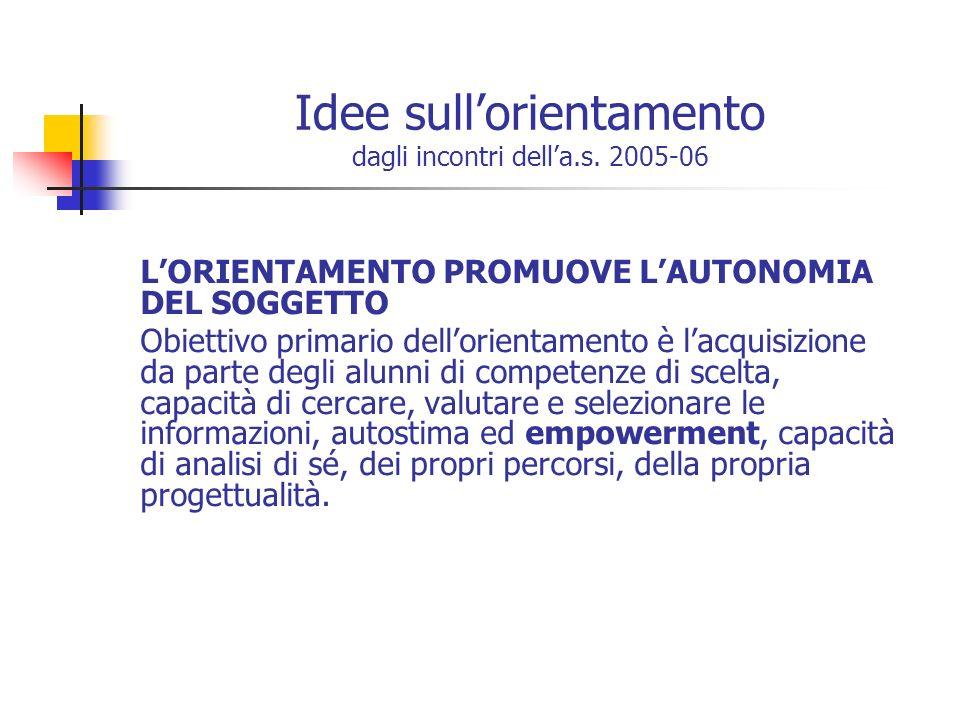 Idee sullorientamento dagli incontri della.s. 2005-06 LORIENTAMENTO PROMUOVE LAUTONOMIA DEL SOGGETTO Obiettivo primario dellorientamento è lacquisizio