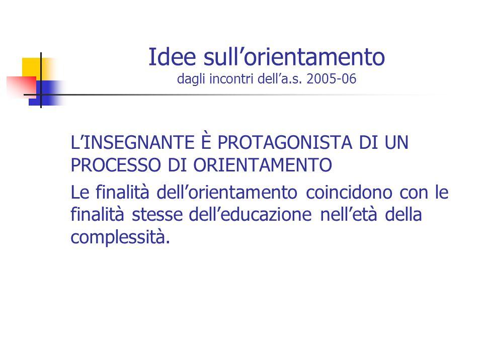Una proposta di metodo Lorientamento narrativo è lunica metodologia di orientamento nata e cresciuta in Italia.