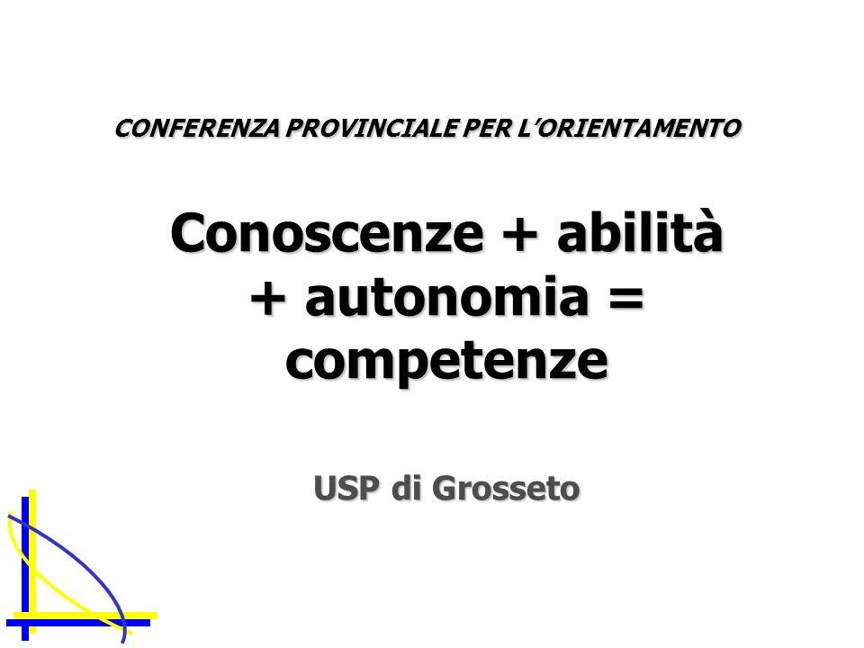 CONFERENZA PROVINCIALE PER LORIENTAMENTO Conoscenze + abilità + autonomia = competenze USP di Grosseto