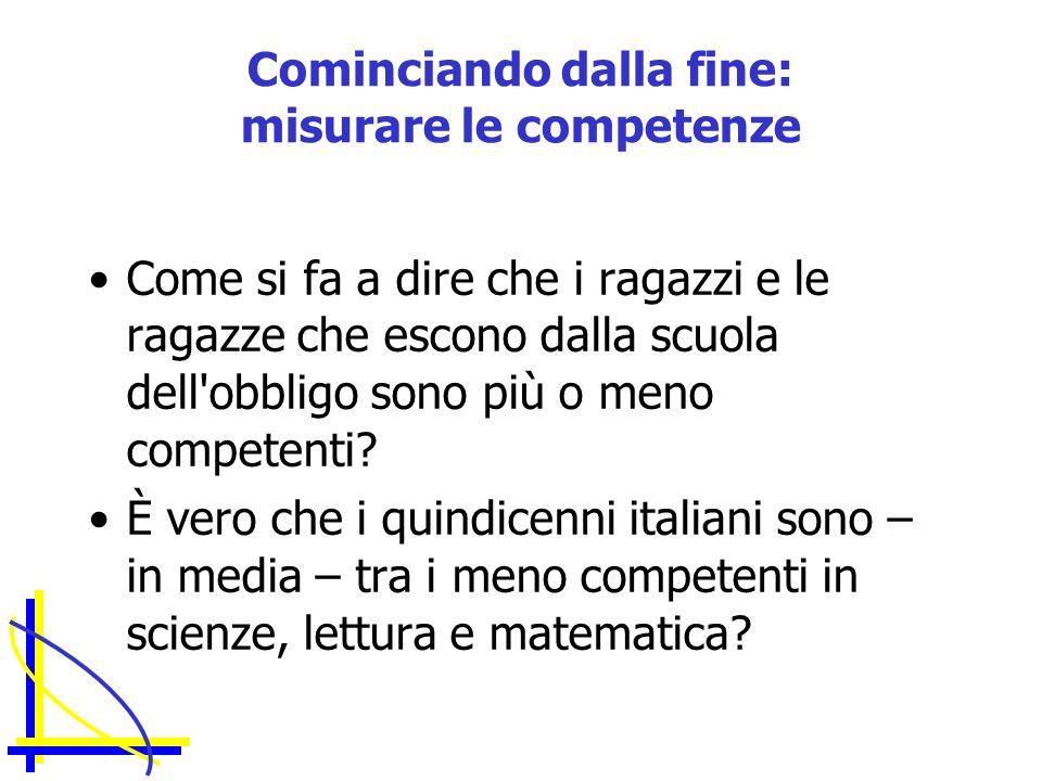 Due strumenti a confronto La Rilevazione degli apprendimenti INVALSI – Prova di italiano PISA (Programme for International Student Assessment) – La literacy in lettura (Reading Literacy)