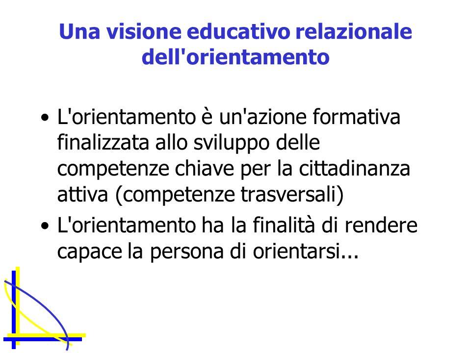Una visione educativo relazionale dell orientamento L orientamento è un azione formativa finalizzata allo sviluppo delle competenze chiave per la cittadinanza attiva (competenze trasversali) L orientamento ha la finalità di rendere capace la persona di orientarsi...
