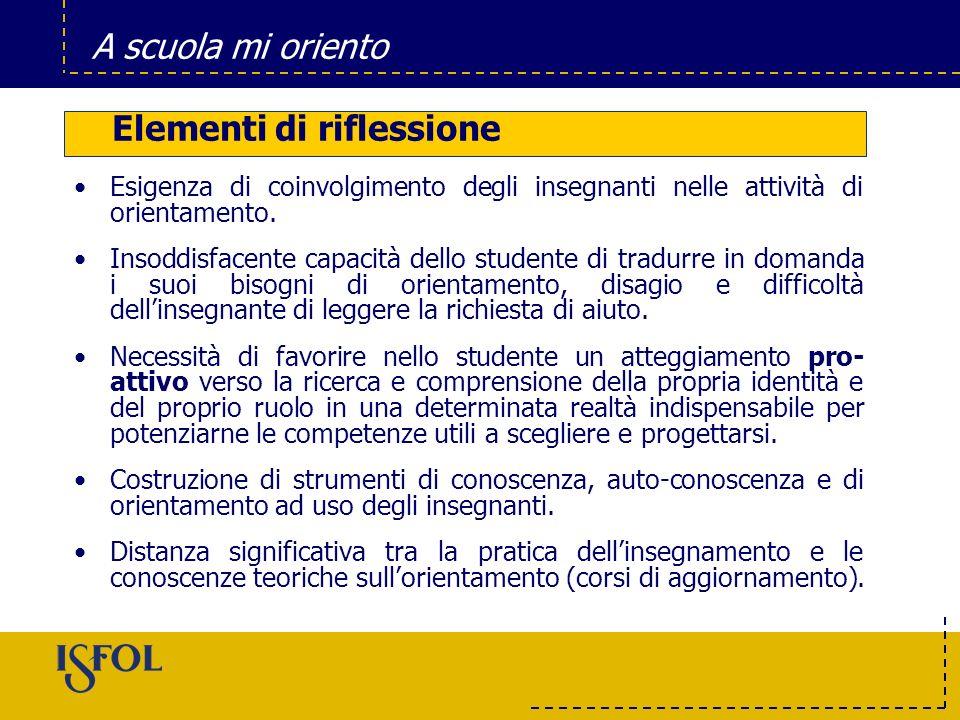 -Domanda di orientamento degli studenti (bisogni) (Grimaldi, 2002). -Ruolo degli insegnanti nel processo di orientamento (azione strutturata e indiret