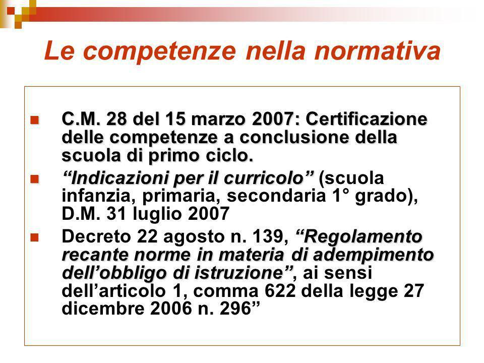 Le competenze nella normativa C.M. 28 del 15 marzo 2007: Certificazione delle competenze a conclusione della scuola di primo ciclo. C.M. 28 del 15 mar