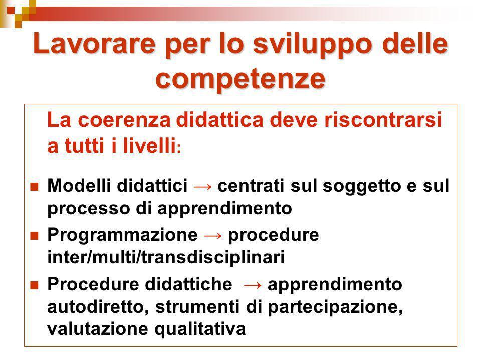 Lavorare per lo sviluppo delle competenze La coerenza didattica deve riscontrarsi a tutti i livelli : Modelli didattici centrati sul soggetto e sul processo di apprendimento Programmazione procedure inter/multi/transdisciplinari Procedure didattiche apprendimento autodiretto, strumenti di partecipazione, valutazione qualitativa
