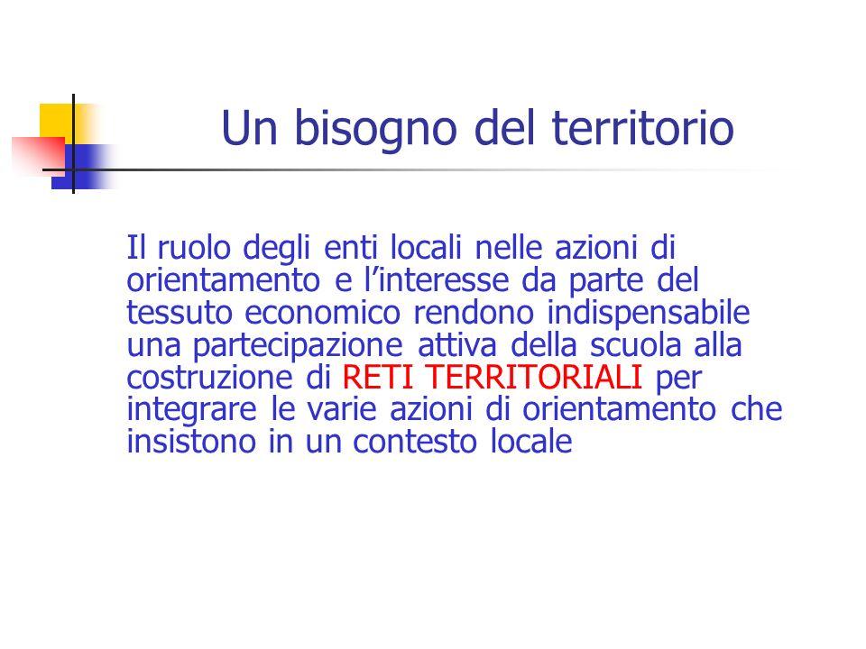 Un bisogno del territorio Il ruolo degli enti locali nelle azioni di orientamento e linteresse da parte del tessuto economico rendono indispensabile u