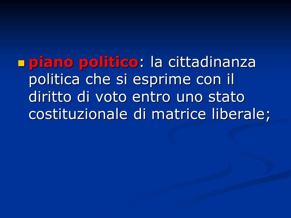 piano politico: la cittadinanza politica che si esprime con il diritto di voto entro uno stato costituzionale di matrice liberale; piano politico: la