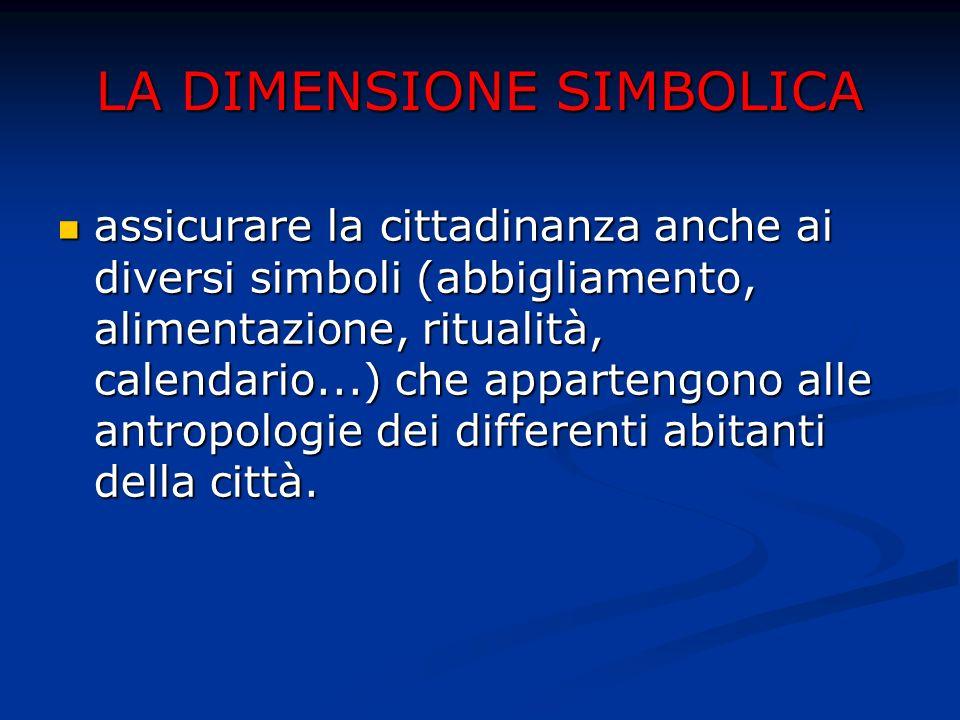 LA DIMENSIONE SIMBOLICA assicurare la cittadinanza anche ai diversi simboli (abbigliamento, alimentazione, ritualità, calendario...) che appartengono