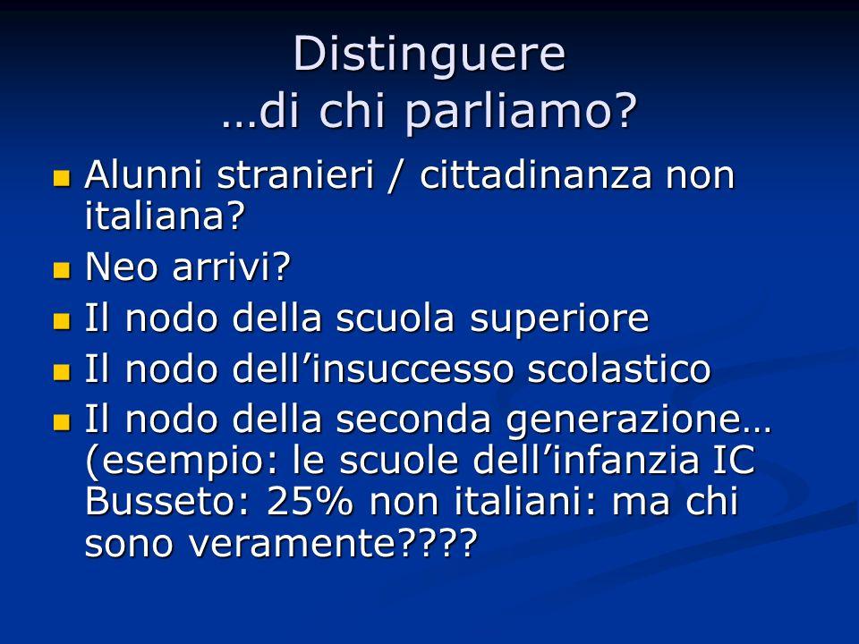 Distinguere …di chi parliamo? Alunni stranieri / cittadinanza non italiana? Alunni stranieri / cittadinanza non italiana? Neo arrivi? Neo arrivi? Il n