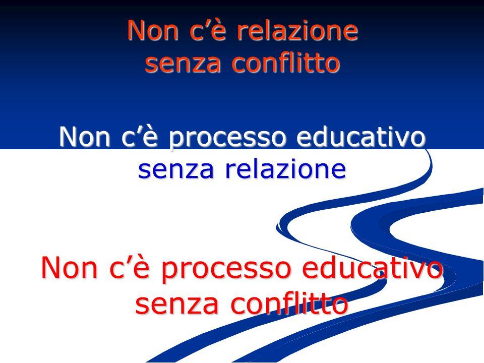 Non cè relazione senza conflitto Non cè processo educativo senza relazione Non cè processo educativo senza conflitto