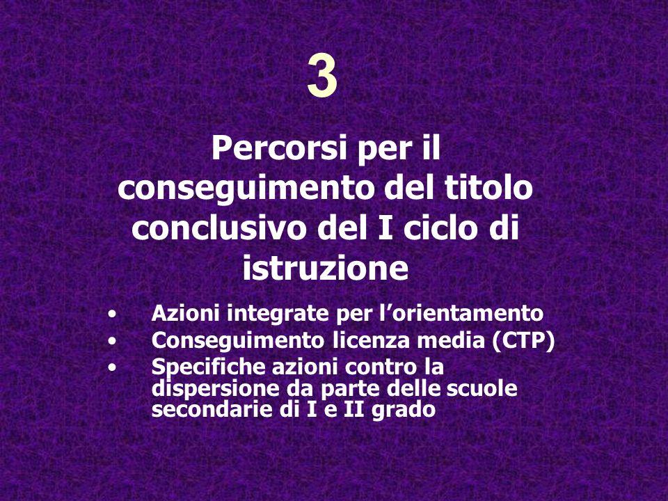 Azioni integrate per lorientamento Conseguimento licenza media (CTP) Specifiche azioni contro la dispersione da parte delle scuole secondarie di I e I