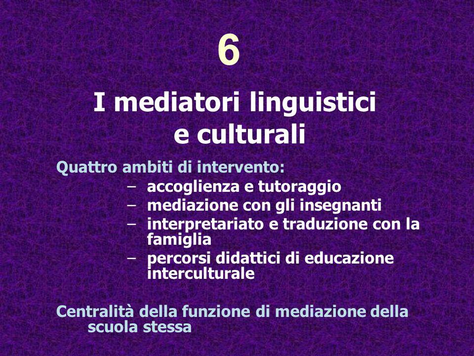 Quattro ambiti di intervento: –accoglienza e tutoraggio –mediazione con gli insegnanti –interpretariato e traduzione con la famiglia –percorsi didatti