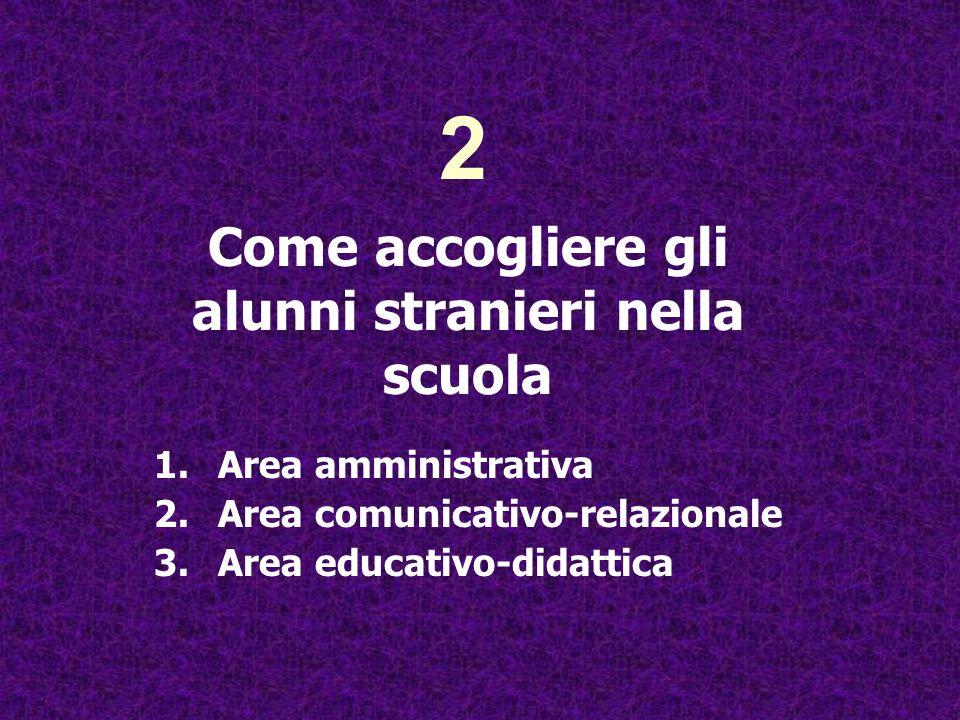 1.Area amministrativa 2.Area comunicativo-relazionale 3.Area educativo-didattica 2 Come accogliere gli alunni stranieri nella scuola