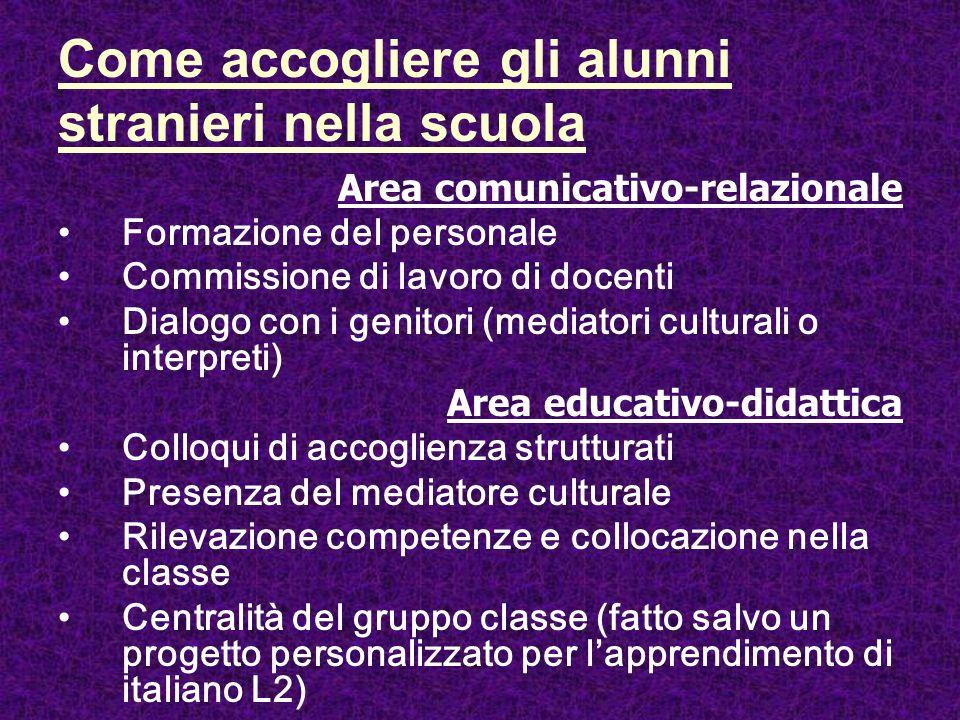 Area comunicativo-relazionale Formazione del personale Commissione di lavoro di docenti Dialogo con i genitori (mediatori culturali o interpreti) Area