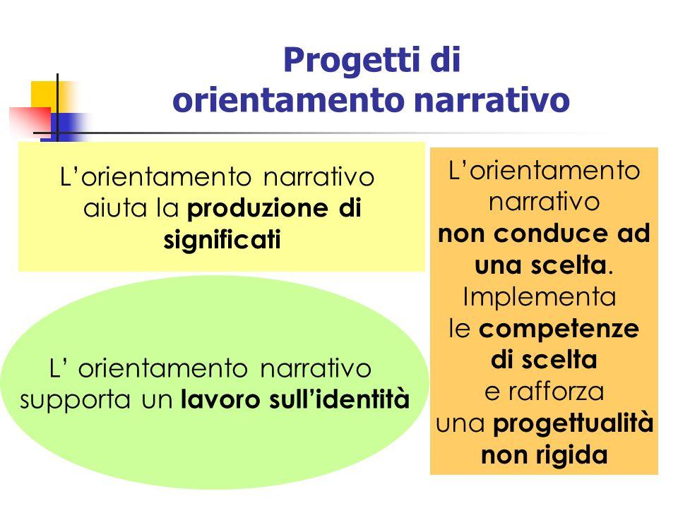 Progetti di orientamento narrativo L orientamento narrativo supporta un lavoro sullidentità Lorientamento narrativo non conduce ad una scelta.