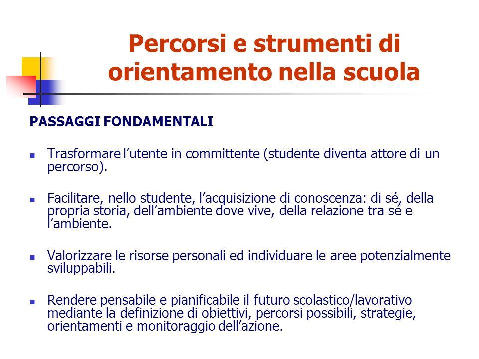 Percorsi e strumenti di orientamento nella scuola PASSAGGI FONDAMENTALI Trasformare lutente in committente (studente diventa attore di un percorso).
