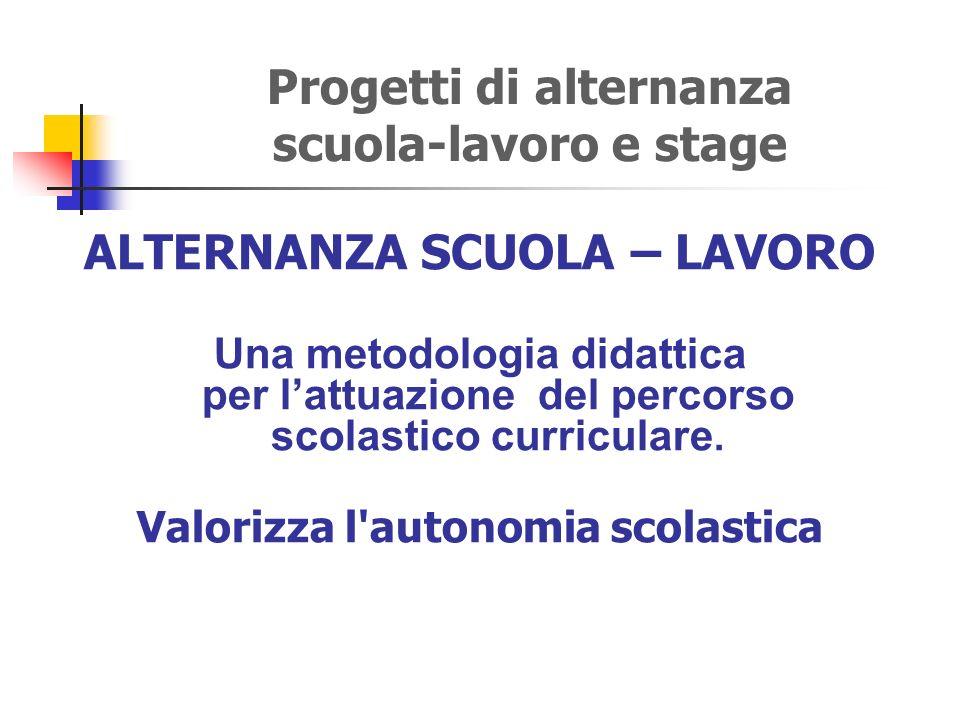 Progetti di alternanza scuola-lavoro e stage ALTERNANZA SCUOLA – LAVORO Una metodologia didattica per lattuazione del percorso scolastico curriculare.