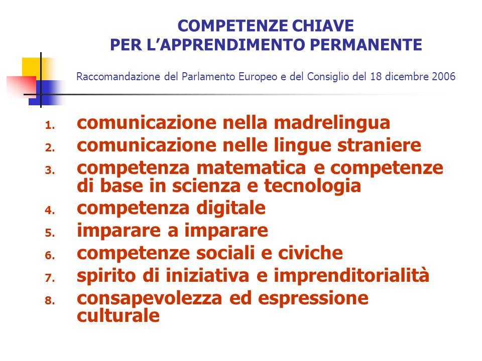 COMPETENZE CHIAVE PER LAPPRENDIMENTO PERMANENTE Raccomandazione del Parlamento Europeo e del Consiglio del 18 dicembre 2006 1.