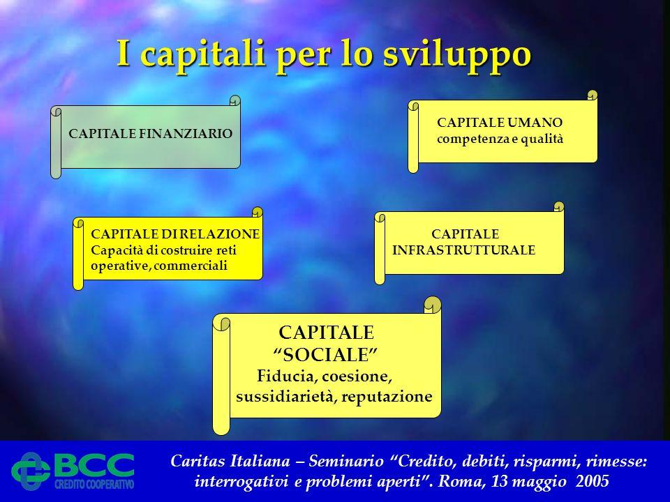 Caritas Italiana – Seminario Credito, debiti, risparmi, rimesse: interrogativi e problemi aperti. Roma, 13 maggio 2005 I capitali per lo sviluppo CAPI