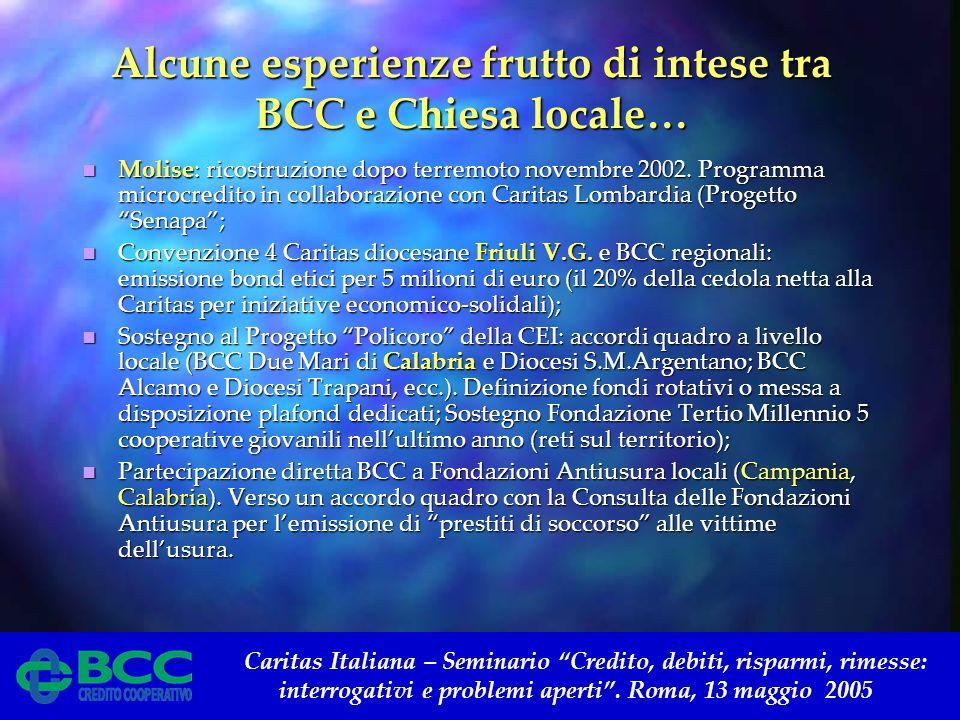 Caritas Italiana – Seminario Credito, debiti, risparmi, rimesse: interrogativi e problemi aperti. Roma, 13 maggio 2005 Alcune esperienze frutto di int