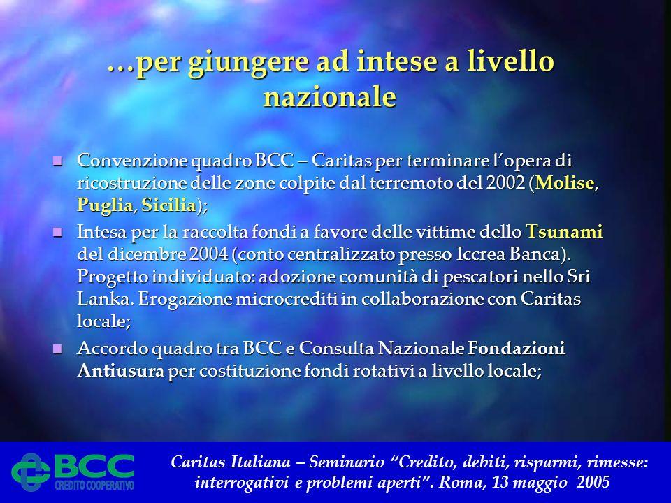 Caritas Italiana – Seminario Credito, debiti, risparmi, rimesse: interrogativi e problemi aperti. Roma, 13 maggio 2005 …per giungere ad intese a livel