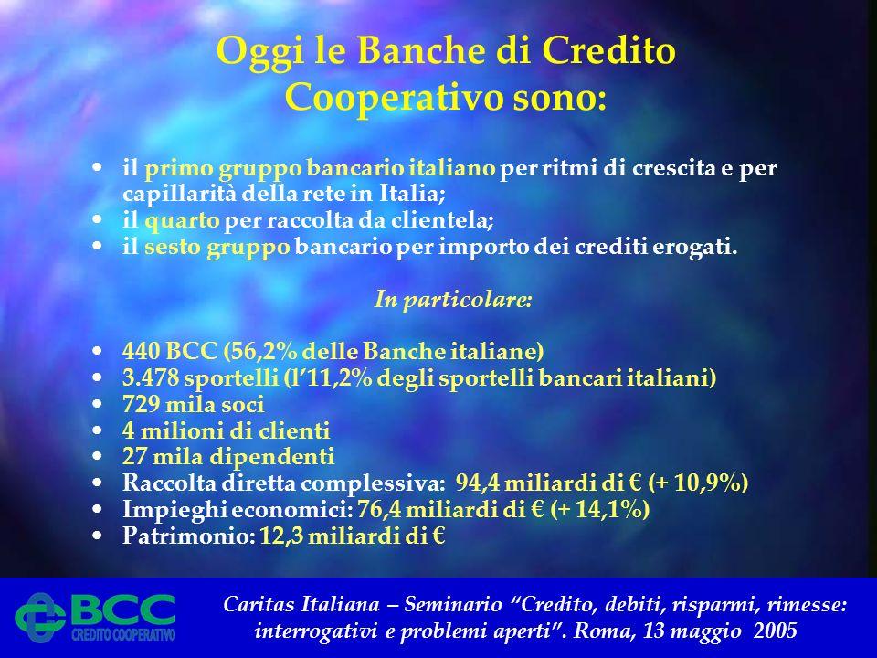 Caritas Italiana – Seminario Credito, debiti, risparmi, rimesse: interrogativi e problemi aperti. Roma, 13 maggio 2005 Oggi le Banche di Credito Coope