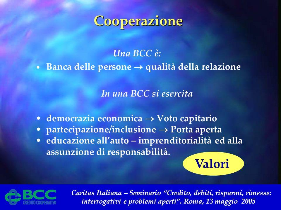 Caritas Italiana – Seminario Credito, debiti, risparmi, rimesse: interrogativi e problemi aperti. Roma, 13 maggio 2005 Cooperazione Una BCC è: Banca d