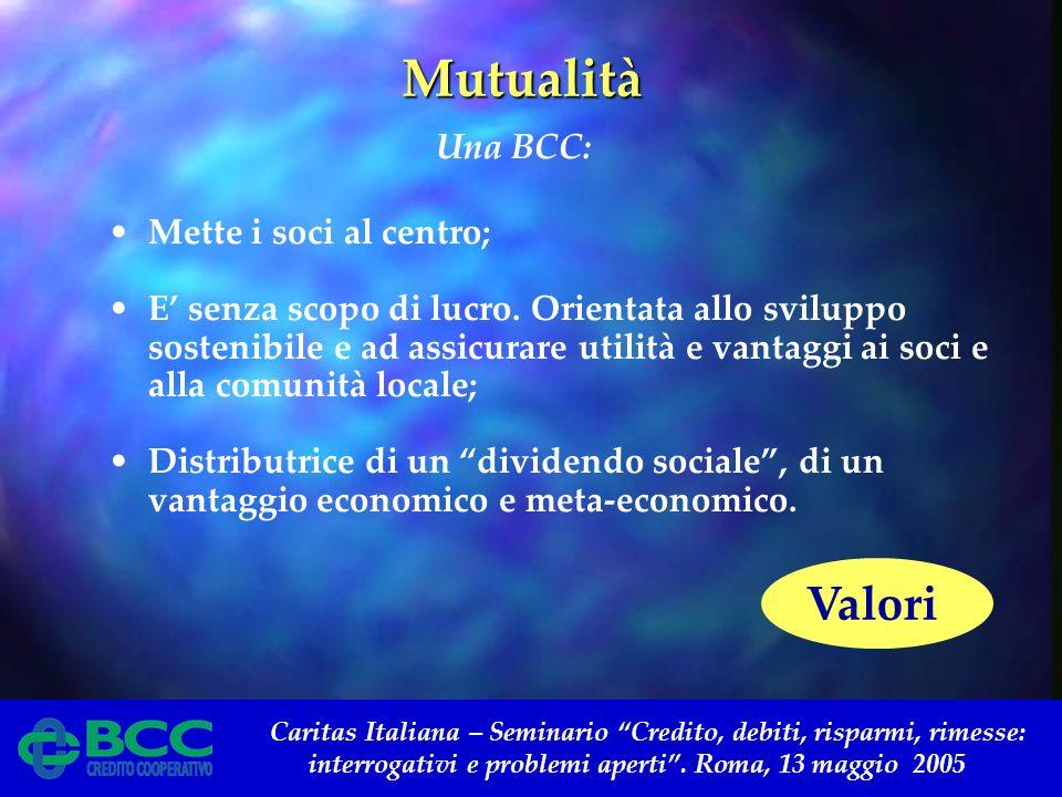 Caritas Italiana – Seminario Credito, debiti, risparmi, rimesse: interrogativi e problemi aperti. Roma, 13 maggio 2005 Mutualità Una BCC: Mette i soci