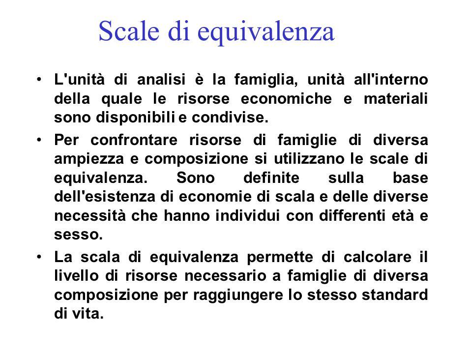 Scale di equivalenza L'unità di analisi è la famiglia, unità all'interno della quale le risorse economiche e materiali sono disponibili e condivise. P