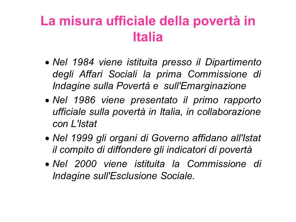 La misura ufficiale della povertà in Italia Nel 1984 viene istituita presso il Dipartimento degli Affari Sociali la prima Commissione di Indagine sull