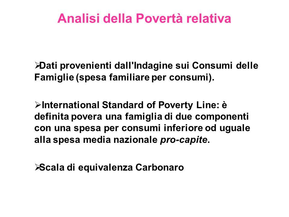Analisi della Povertà relativa Dati provenienti dall'Indagine sui Consumi delle Famiglie (spesa familiare per consumi). International Standard of Pove