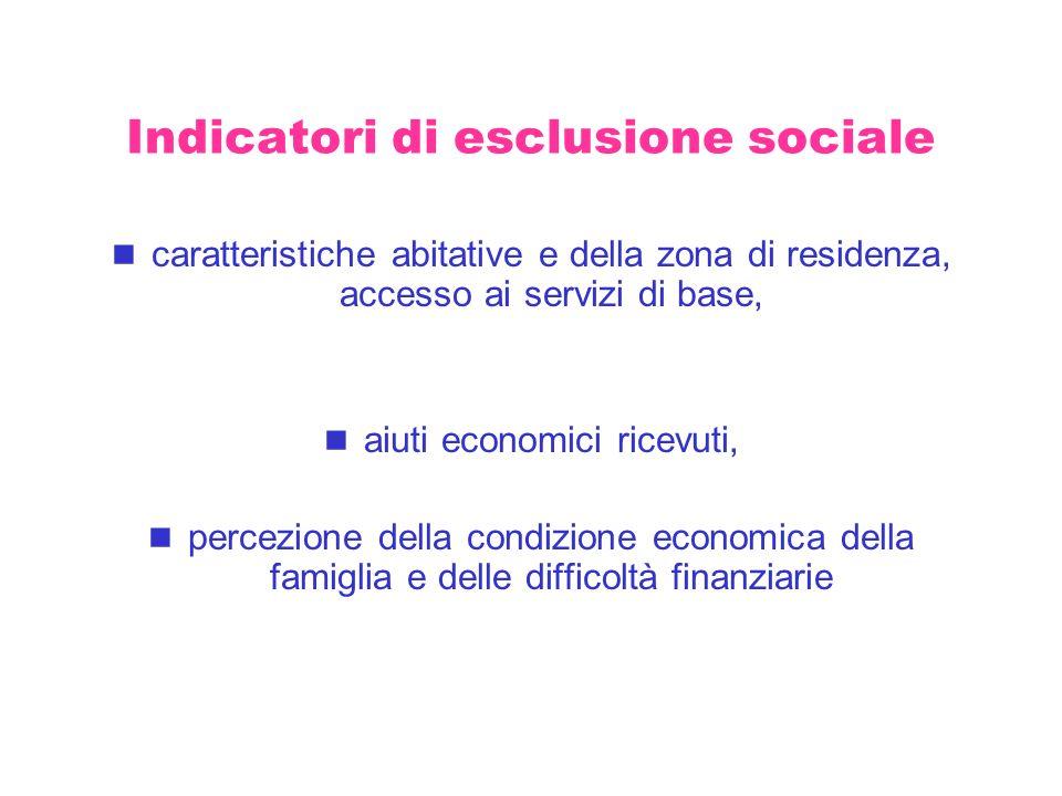 caratteristiche abitative e della zona di residenza, accesso ai servizi di base, aiuti economici ricevuti, percezione della condizione economica della