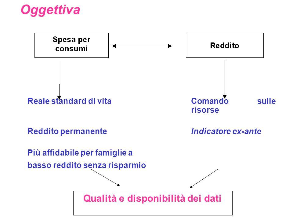 Soggettiva Utilizza valutazioni soggettive espresse dalla popolazione oggetto di rilevazione.