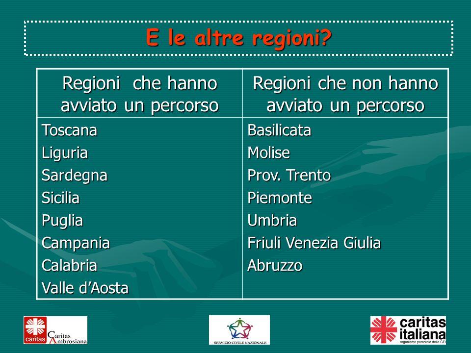 E le altre regioni.