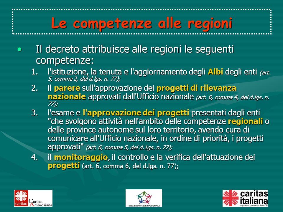Il decreto attribuisce alle regioni le seguenti competenze:Il decreto attribuisce alle regioni le seguenti competenze: 1.l istituzione, la tenuta e l aggiornamento degli Albi degli enti (art.