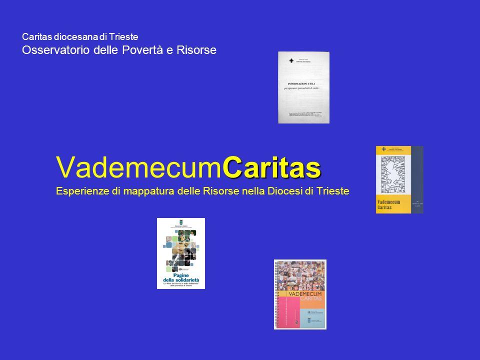 Caritas diocesana di Trieste Osservatorio delle Povertà e Risorse Caritas VademecumCaritas Esperienze di mappatura delle Risorse nella Diocesi di Trie