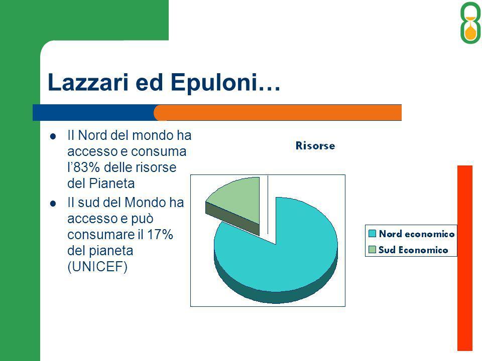 Lazzari ed Epuloni… Il Nord del mondo ha accesso e consuma l83% delle risorse del Pianeta Il sud del Mondo ha accesso e può consumare il 17% del piane