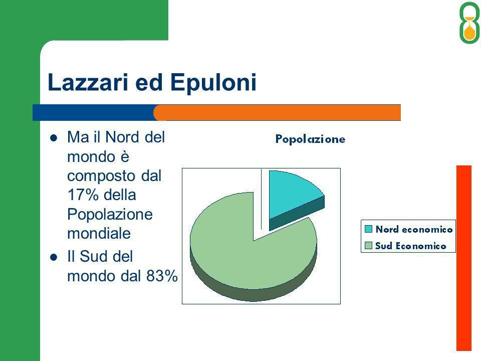 Lazzari ed Epuloni Ma il Nord del mondo è composto dal 17% della Popolazione mondiale Il Sud del mondo dal 83%