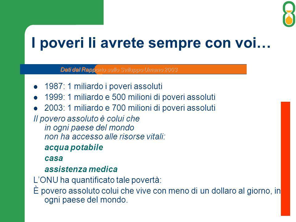 I poveri li avrete sempre con voi… 1987: 1 miliardo i poveri assoluti 1999: 1 miliardo e 500 milioni di poveri assoluti 2003: 1 miliardo e 700 milioni