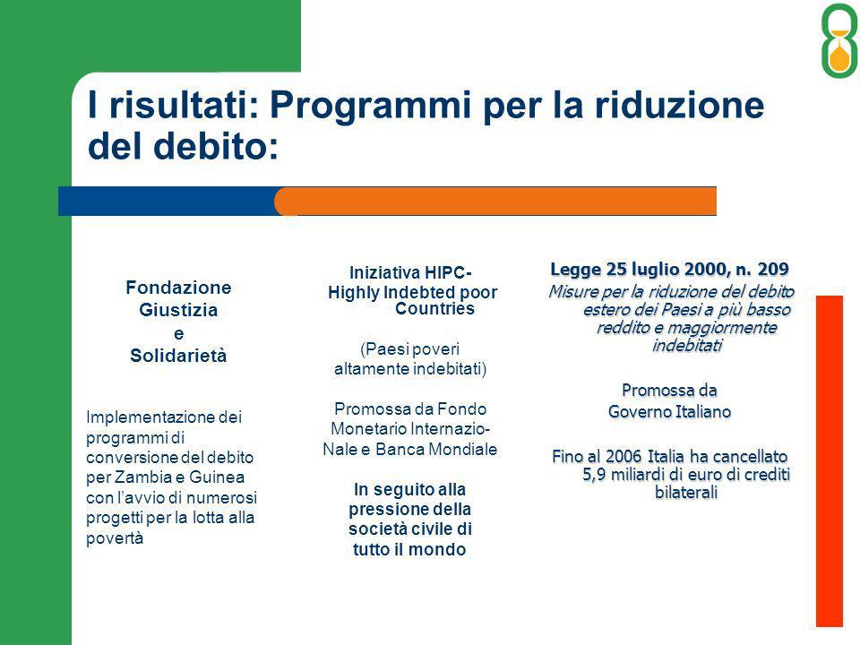 I risultati: Programmi per la riduzione del debito: Iniziativa HIPC- Highly Indebted poor Countries (Paesi poveri altamente indebitati) Promossa da Fo