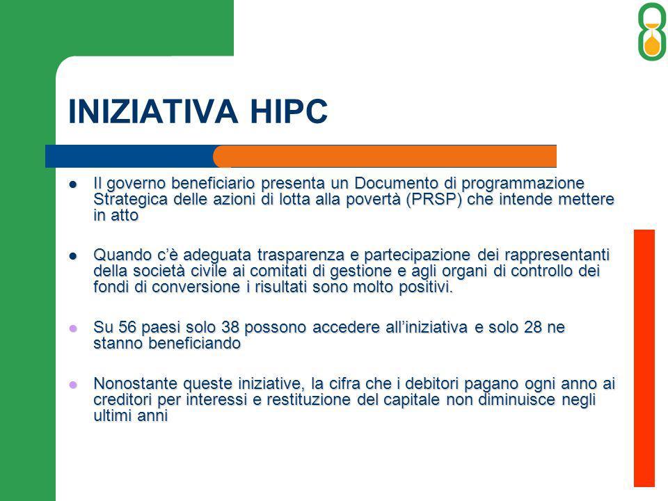 INIZIATIVA HIPC Il governo beneficiario presenta un Documento di programmazione Strategica delle azioni di lotta alla povertà (PRSP) che intende mette