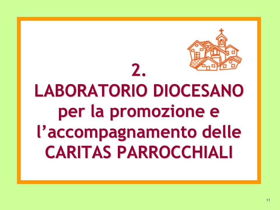 11 2. LABORATORIO DIOCESANO per la promozione e laccompagnamento delle CARITAS PARROCCHIALI