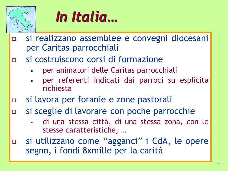 23 In Italia… si realizzano assemblee e convegni diocesani per Caritas parrocchiali si costruiscono corsi di formazione per animatori delle Caritas pa