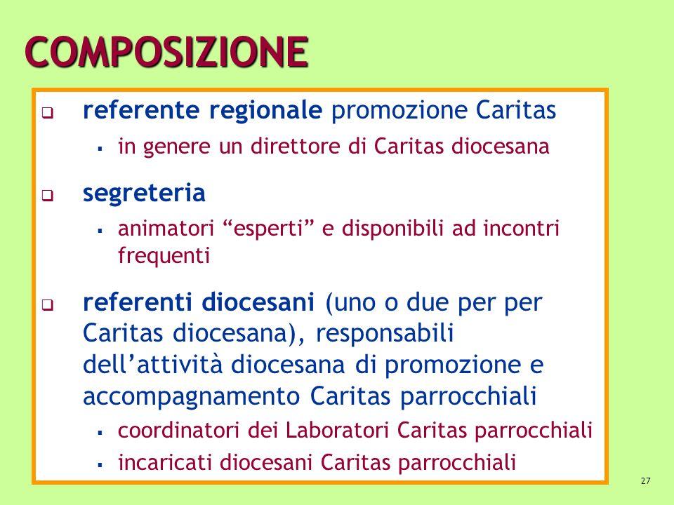 27 COMPOSIZIONE referente regionale promozione Caritas in genere un direttore di Caritas diocesana segreteria animatori esperti e disponibili ad incon