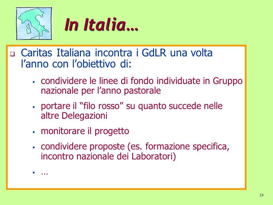 29 In Italia… Caritas Italiana incontra i GdLR una volta lanno con lobiettivo di: condividere le linee di fondo individuate in Gruppo nazionale per la