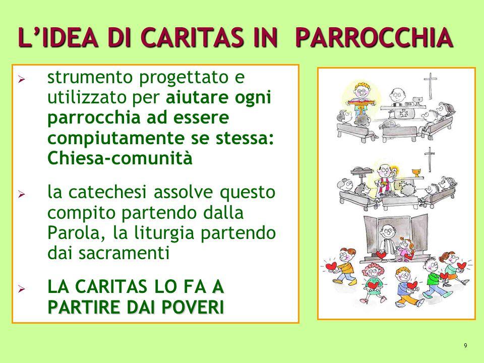 9 LIDEA DI CARITAS IN PARROCCHIA strumento progettato e utilizzato per aiutare ogni parrocchia ad essere compiutamente se stessa: Chiesa-comunità la c