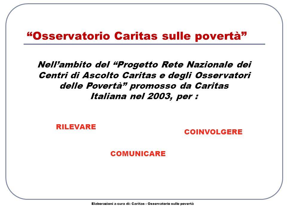 Elaborazioni a cura di: Caritas - Osservatorio sulle povertà Osservatorio Caritas sulle povertà Nellambito del Progetto Rete Nazionale dei Centri di Ascolto Caritas e degli Osservatori delle Povertà promosso da Caritas Italiana nel 2003, per : RILEVARE COMUNICARE COINVOLGERE