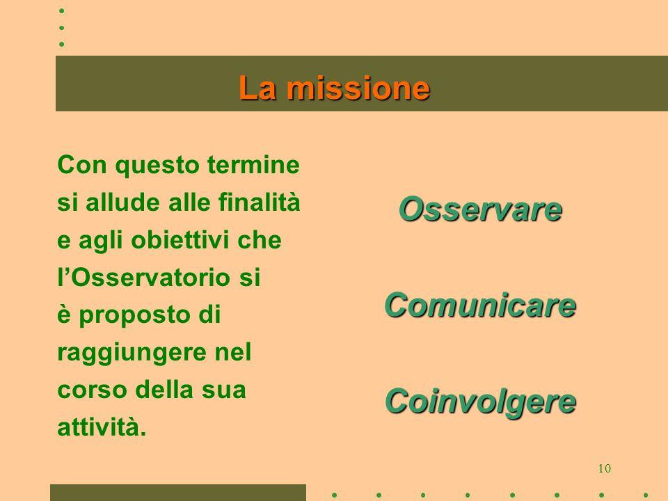10 La missione Con questo termine si allude alle finalità e agli obiettivi che lOsservatorio si è proposto di raggiungere nel corso della sua attività.OsservareComunicareCoinvolgere