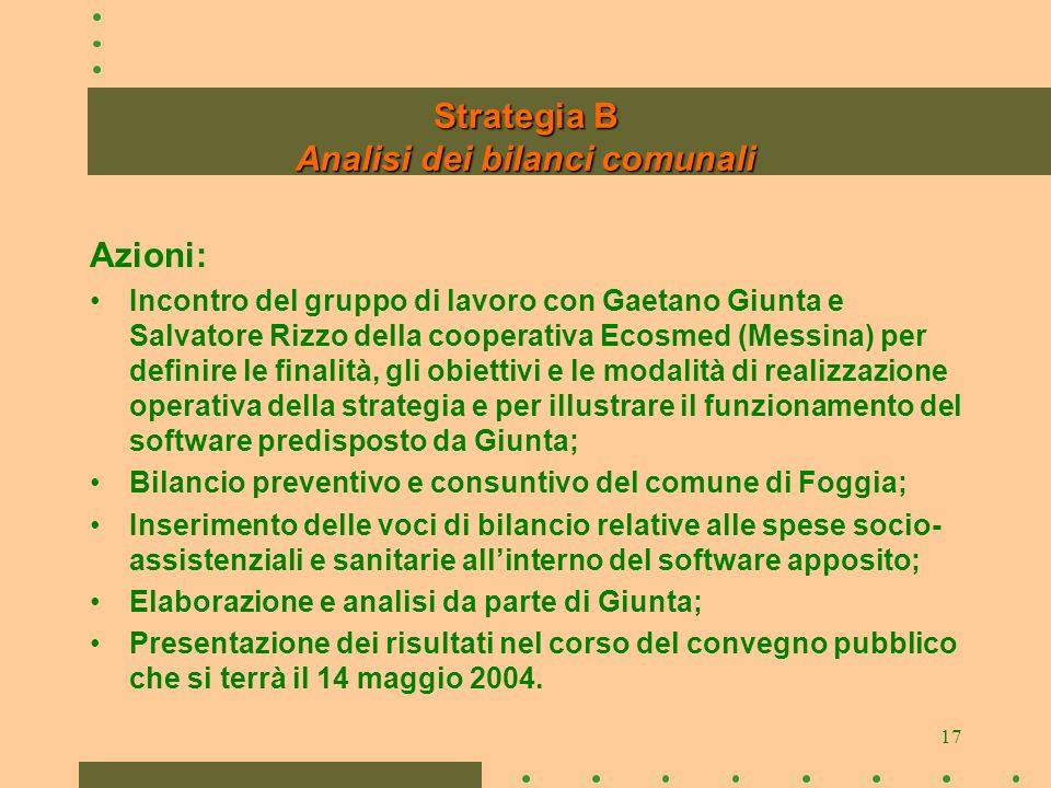 17 Strategia B Analisi dei bilanci comunali Azioni: Incontro del gruppo di lavoro con Gaetano Giunta e Salvatore Rizzo della cooperativa Ecosmed (Mess