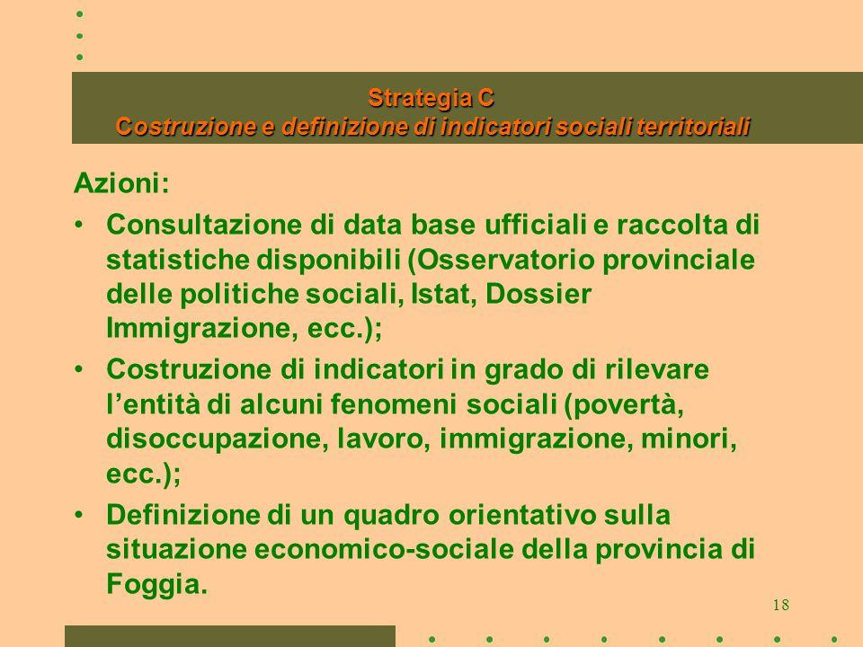 18 Strategia C Costruzione e definizione di indicatori sociali territoriali Azioni: Consultazione di data base ufficiali e raccolta di statistiche dis